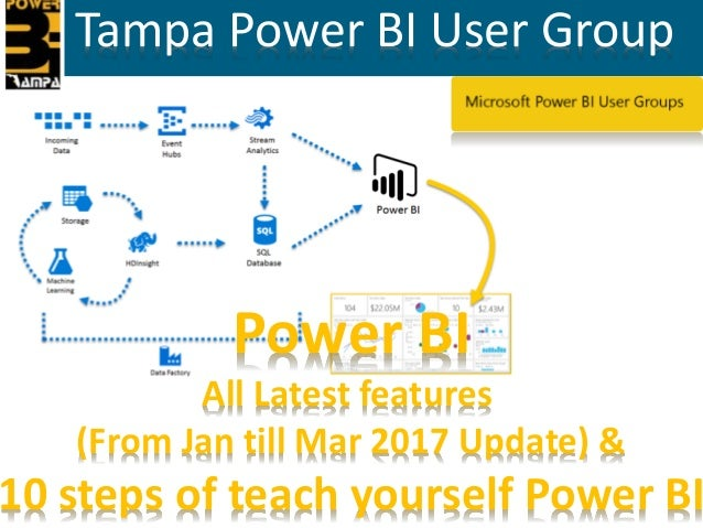 Database Administration, Support, Maintenance Power BI All Latest features (From Jan till Mar 2017 Update) & 10 steps of t...