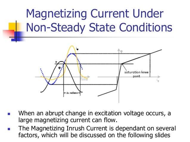Fundamentals of transformer inrush