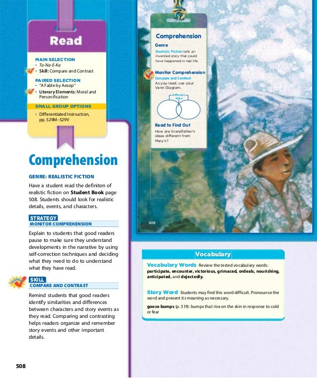 Comprehension Genre Realistic Fiction tells an invented story that could have happened in real life. Monitor Comprehension...