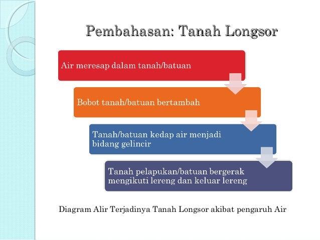 Image wallpaper translasi rotasi adalah doxycycline tanah longsor pembahasan mitigasi dan hukum perundang ccuart Images