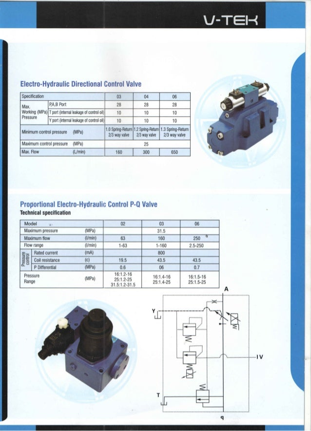 Tandem Hydraulics Private Limited, Ghaziabad, Hydraulic Power