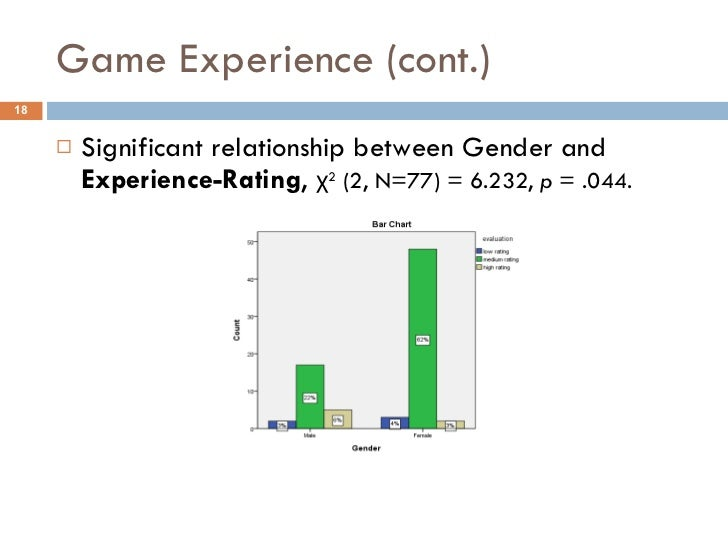 gender differences in language learning strategies Items 11 - 29  dynamic in affecting skill-based language learning strategies (dörnyei,  that  discovered gender differences in language learning strategy use.