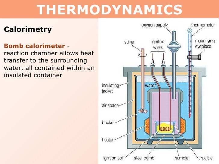 bomb calorimetry A bomb calorimeters are used, they're instruments used in chemistry and they're used for measuring energy released in a combustion reaction so we know that combustion reactions are extremely exothermic meaning they release a lot of heat when they go forward.