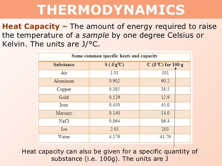 specific heat capacity table pdf