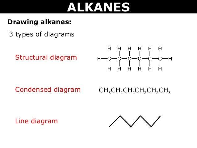 24Dimethylpentane analytical standard  SigmaAldrich