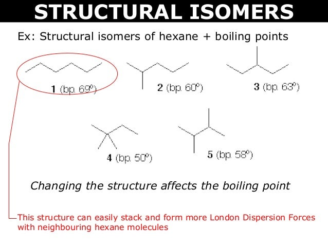 Give the structural formula of two isomers of pentane?
