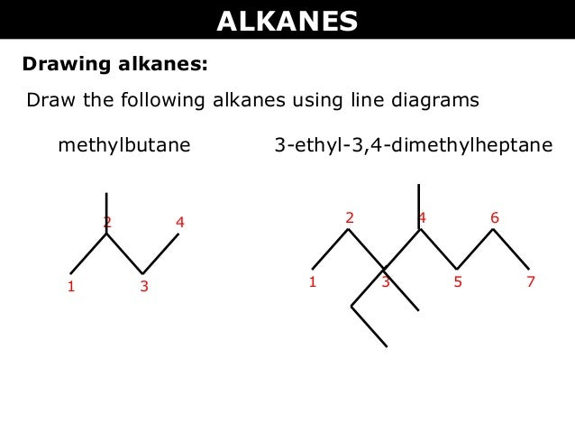 23Dimethylpentane analytical standard  SigmaAldrich