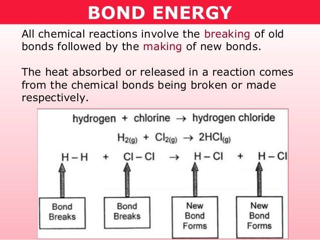 Tang 01d  bond energy Slide 2