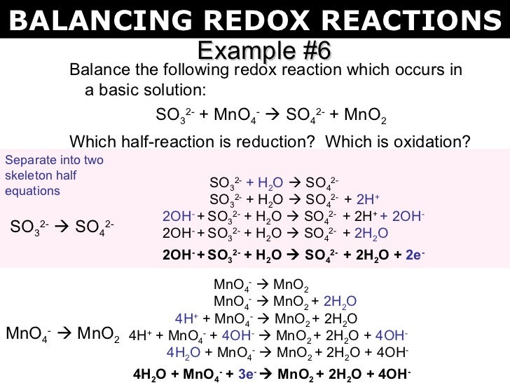 Writing A Balanced Ionic Equation