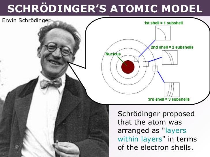 tang 02 schrödinger s atomic model