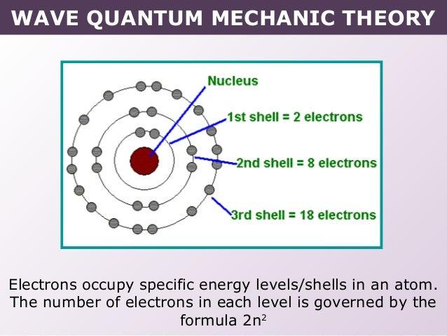 tang 02 wave quantum mechanic model  slideshare