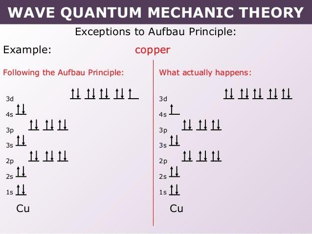 quantum mechanic theory