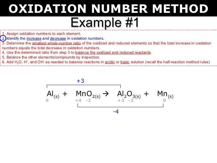 Oxidation number article  Khan Academy