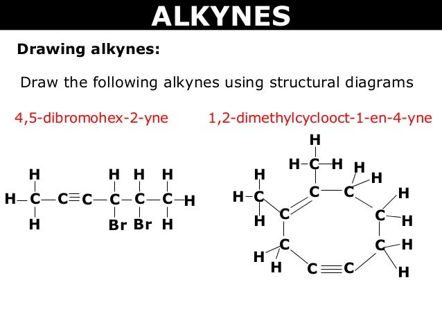 Tang 03 alkynes