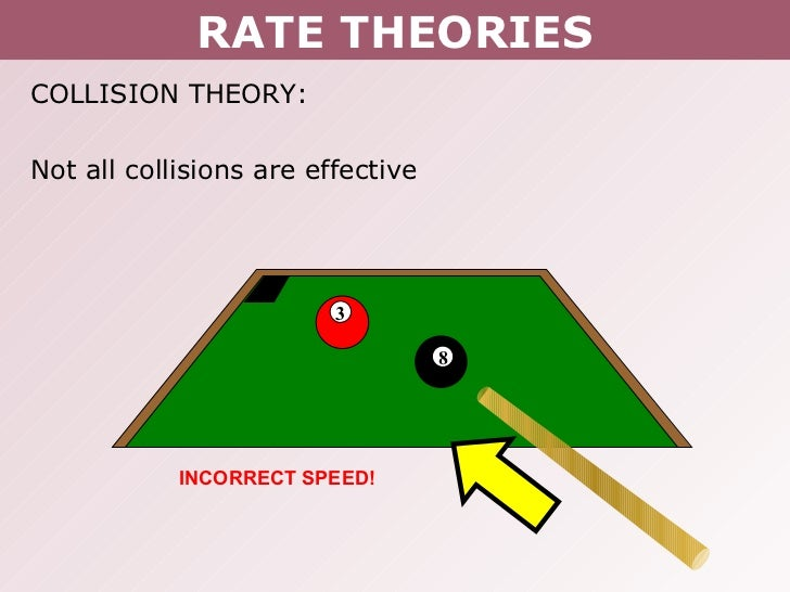 theories of reaction rates pdf