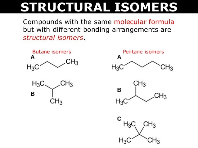 write a note on structural isomerism in organic chemistry