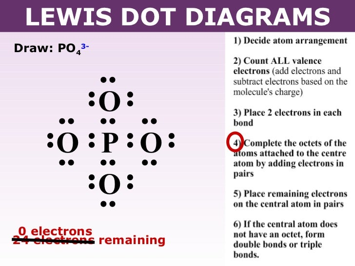 Lewis Dot Diagram For Sio2 Trusted Wiring Diagrams