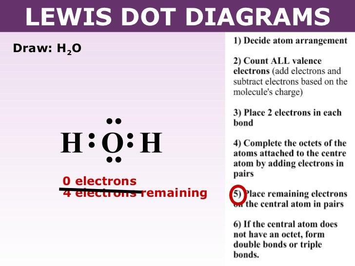 Tang 04 Lewis Dot Diagrams