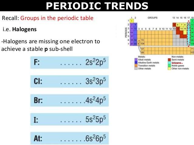 Tang 04 periodic trends periodic trends urtaz Choice Image