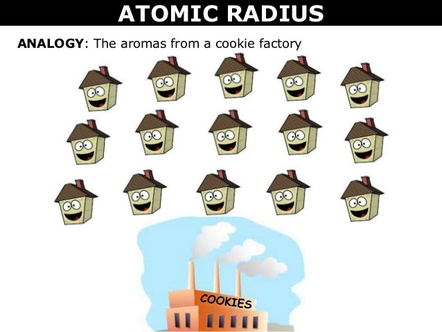 Tang 04 periodic trends atomic radius analogy the aromas from a cookie factory urtaz Images