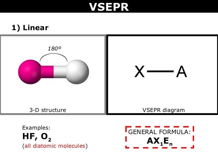 Tang 04 Vsepr on Number Bond Examples