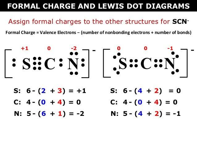 Neutral atom dot diagram valence all kind of wiring diagrams tang 05 formal charge lewis dot diagrams rh slideshare net beryllium dot diagram dot diagram platinum ccuart Image collections
