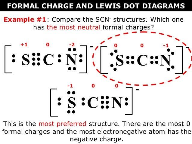 Tang 05 formal charge & lewis dot diagrams