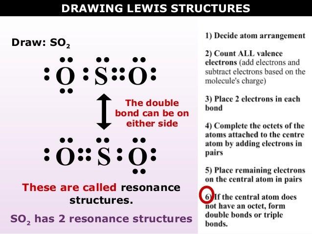So Lewis Diagram Reveolution Of Wiring Diagram