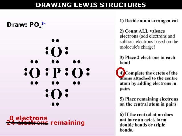 Draw The Electron Dot For Na: Tang 05 Lewis Dot Diagrams