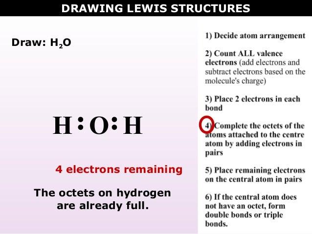 Tang 05 Lewis Dot Diagrams