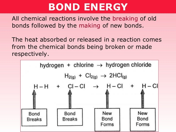 BOND ENERGY All chemical reactions involve the  breaking  of old bonds followed by the  making  of new bonds.  The heat ab...