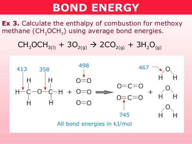 BOND ENERGYEx 3. Calculate the enthalpy of combustion for methoxymethane (CH3OCH3) using average bond energies.    CH3OCH3...