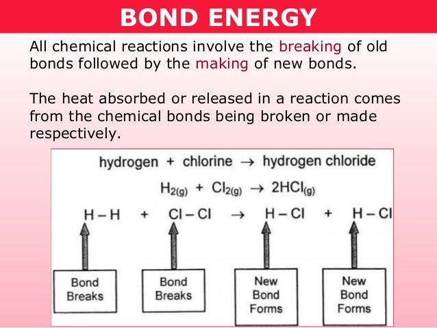 BOND ENERGYAll chemical reactions involve the breaking of oldbonds followed by the making of new bonds.The heat absorbed o...