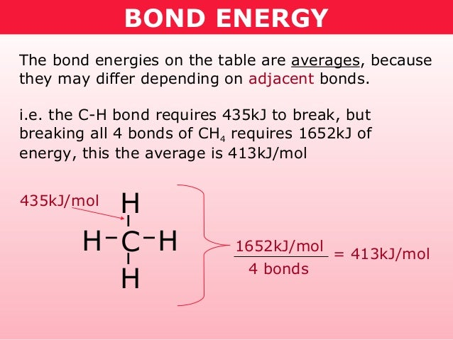 BOND ENERGYThe bond energies on the table are averages, becausethey may differ depending on adjacent bonds.i.e. the C-H bo...