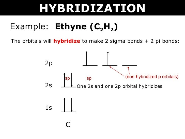 tang 08 hybridization