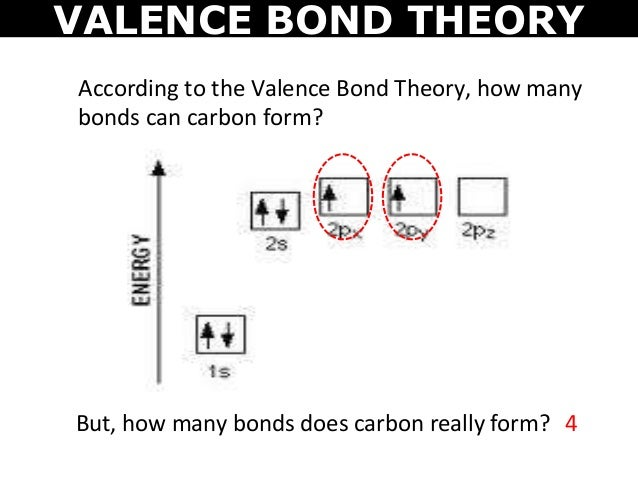 Tang 06 valence bond theory and hybridization