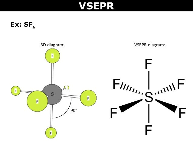 tang 07 vsepr rh slideshare net Lewis Dot Diagram for Copper SF4 Lewis Dot Diagram
