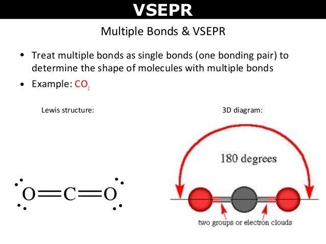 Co2 Lewis Diagram Vesper Enthusiast Wiring Diagrams