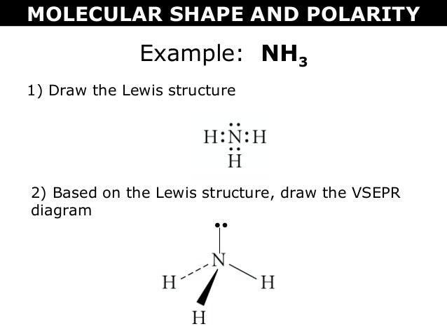 Lewis Dot Diagram Nf3 Gota Wiring Diagram