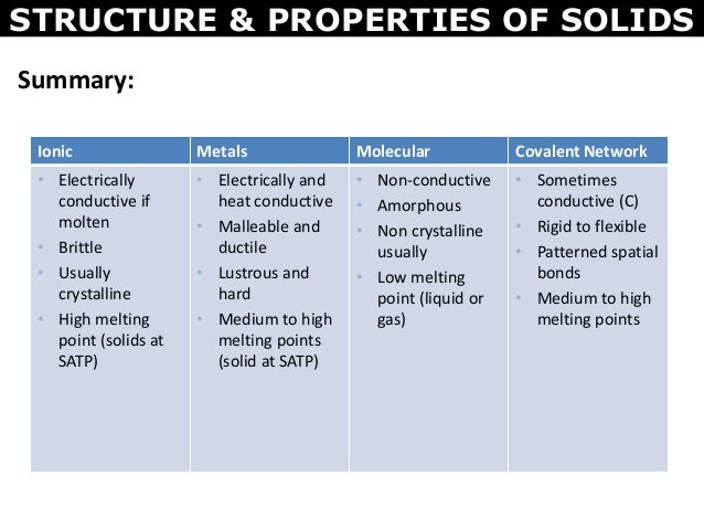 Physical Properties Of Ionic Solids