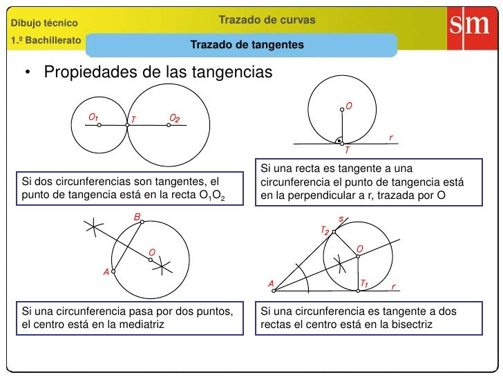 Trazado de curvas<br />Dibujo técnico<br />1.º Bachillerato<br />Trazado de tangentes<br /><ul><li>Propiedades de las tang...