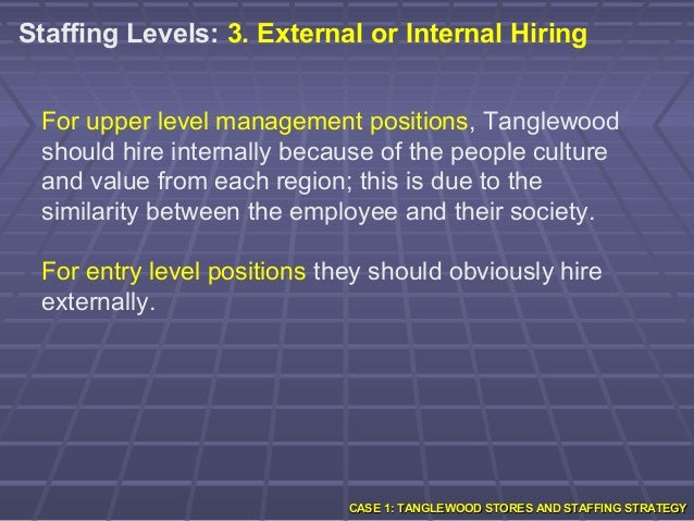 Tanglewood Stores and Staffing Strategy