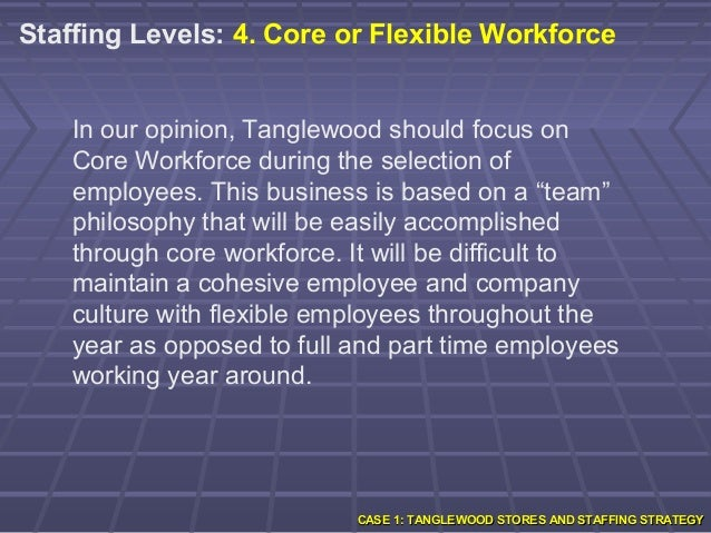 case one tanglewood stores and staffing strategy Tanglewood case study one  tanglewood stores and staffing strategy operating environment for tanglewood: tanglewood is a chain of retail stores that was created.