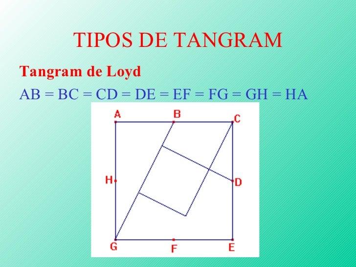 TIPOS DE TANGRAM Tangram de Loyd AB = BC = CD = DE = EF = FG = GH = HA