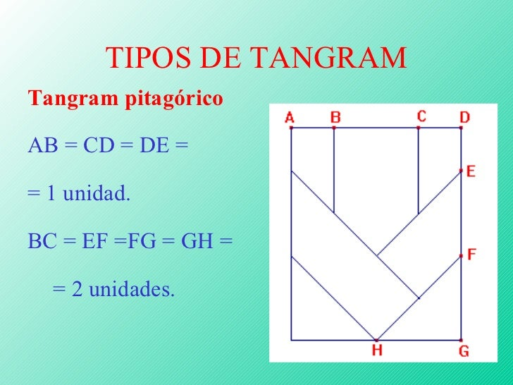 TIPOS DE TANGRAM Tangram pitagórico AB = CD = DE =  = 1 unidad. BC = EF =FG = GH = = 2 unidades.