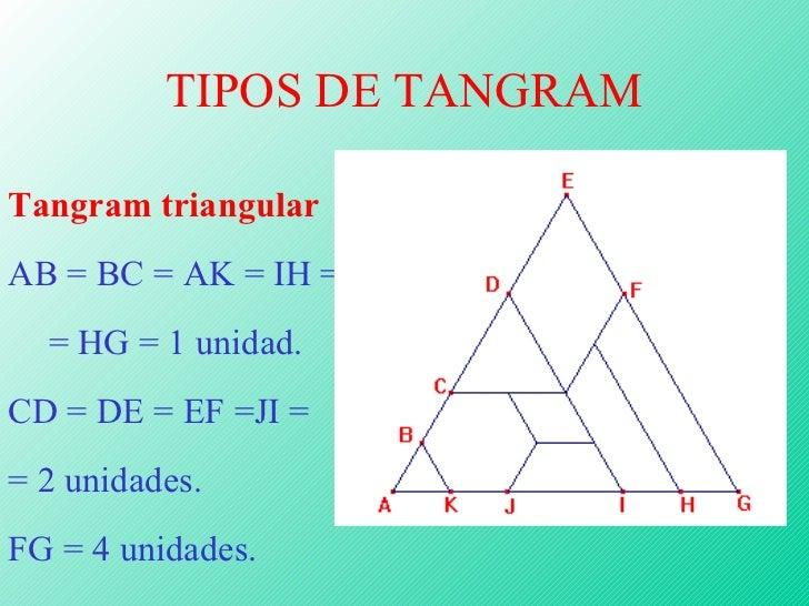 TIPOS DE TANGRAM Tangram triangular AB = BC = AK = IH = = HG = 1 uni dad. CD = DE = EF =JI = = 2 unidades. FG = 4 unidades.