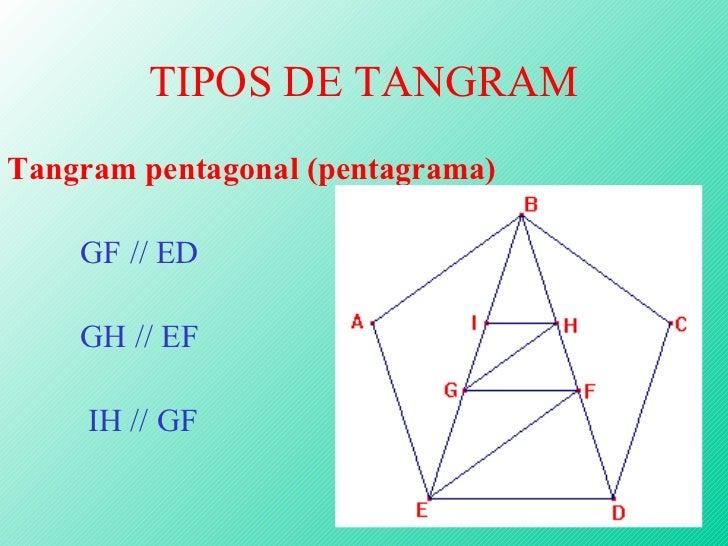 TIPOS DE TANGRAM <ul><li>Tangram pentagonal (pentagrama) </li></ul><ul><ul><ul><li>GF // ED </li></ul></ul></ul><ul><ul><u...