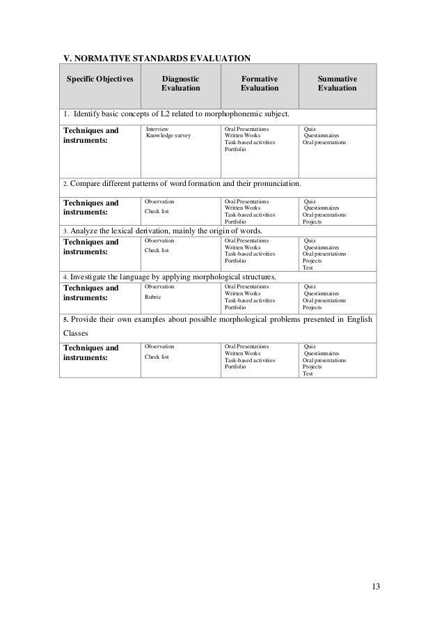 Tanguil juan portfolio phonology ii 13 fandeluxe Images