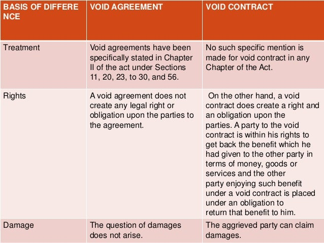 Key Differences Between Agreement and Contract