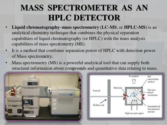 Detectors Used In Hplc
